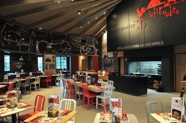 Comment Ouvrie Un Restaurant A Theme